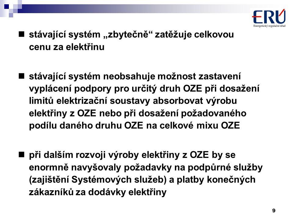 """9 stávající systém """"zbytečně zatěžuje celkovou cenu za elektřinu stávající systém neobsahuje možnost zastavení vyplácení podpory pro určitý druh OZE při dosažení limitů elektrizační soustavy absorbovat výrobu elektřiny z OZE nebo při dosažení požadovaného podílu daného druhu OZE na celkové mixu OZE při dalším rozvoji výroby elektřiny z OZE by se enormně navyšovaly požadavky na podpůrné služby (zajištění Systémových služeb) a platby konečných zákazníků za dodávky elektřiny"""