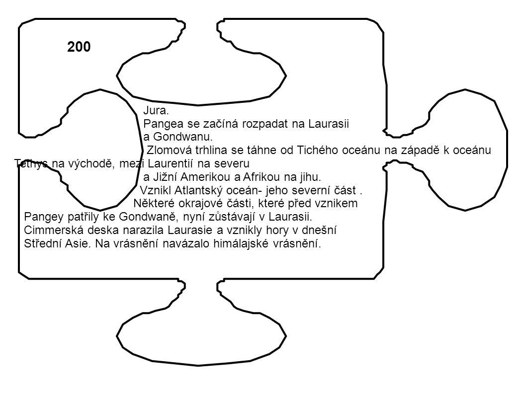 200 Jura. Pangea se začíná rozpadat na Laurasii a Gondwanu.