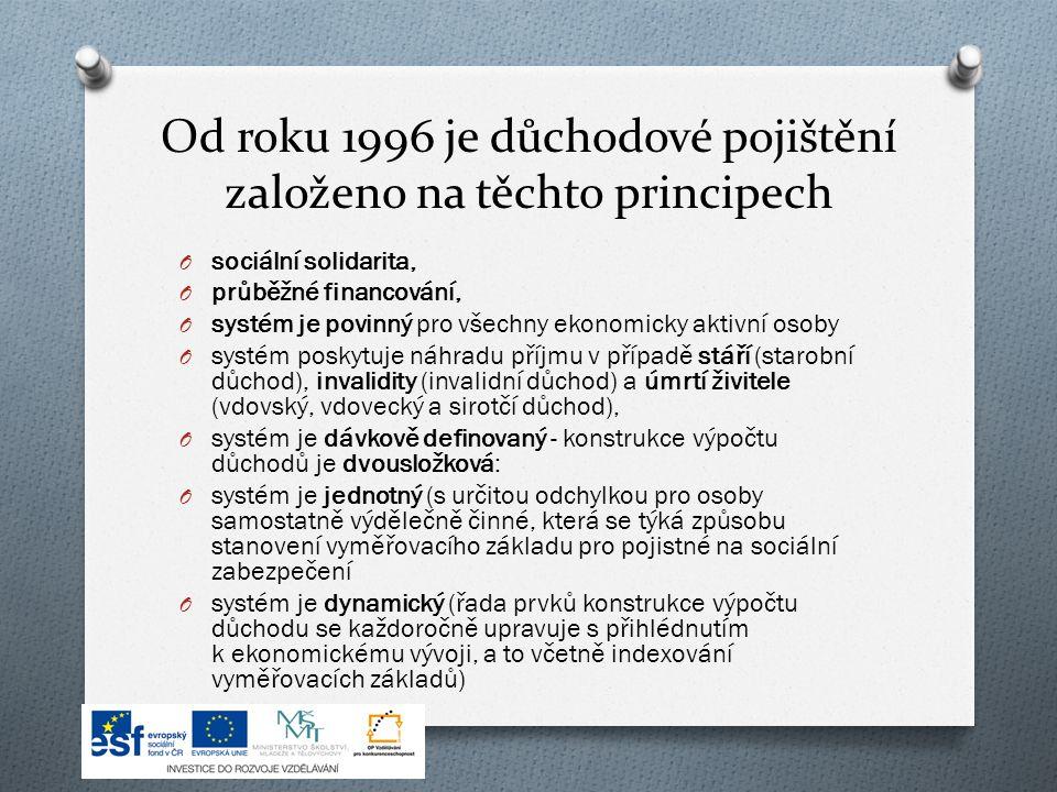 Od roku 1996 je důchodové pojištění založeno na těchto principech O sociální solidarita, O průběžné financování, O systém je povinný pro všechny ekonomicky aktivní osoby O systém poskytuje náhradu příjmu v případě stáří (starobní důchod), invalidity (invalidní důchod) a úmrtí živitele (vdovský, vdovecký a sirotčí důchod), O systém je dávkově definovaný - konstrukce výpočtu důchodů je dvousložková: O systém je jednotný (s určitou odchylkou pro osoby samostatně výdělečně činné, která se týká způsobu stanovení vyměřovacího základu pro pojistné na sociální zabezpečení O systém je dynamický (řada prvků konstrukce výpočtu důchodu se každoročně upravuje s přihlédnutím k ekonomickému vývoji, a to včetně indexování vyměřovacích základů)