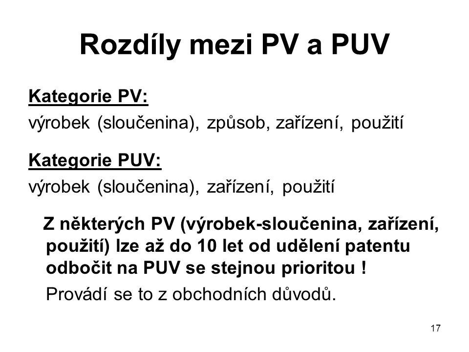 17 Rozdíly mezi PV a PUV Kategorie PV: výrobek (sloučenina), způsob, zařízení, použití Kategorie PUV: výrobek (sloučenina), zařízení, použití Z některých PV (výrobek-sloučenina, zařízení, použití) lze až do 10 let od udělení patentu odbočit na PUV se stejnou prioritou .