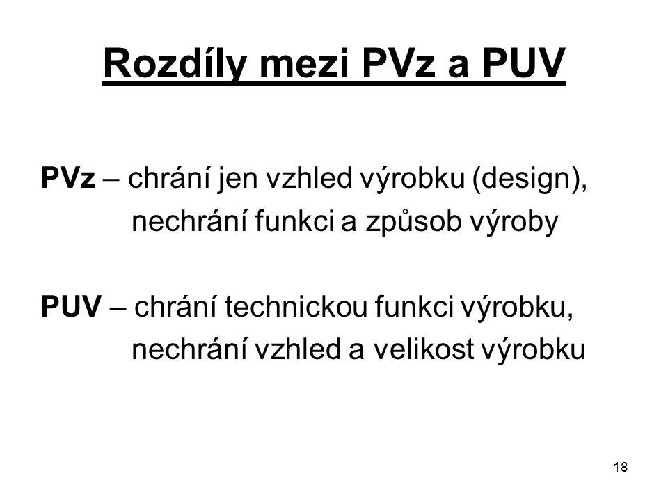 18 Rozdíly mezi PVz a PUV PVz – chrání jen vzhled výrobku (design), nechrání funkci a způsob výroby PUV – chrání technickou funkci výrobku, nechrání vzhled a velikost výrobku