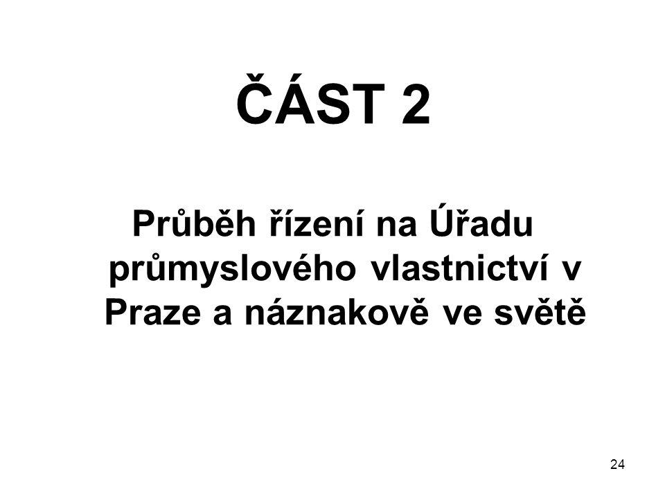 24 ČÁST 2 Průběh řízení na Úřadu průmyslového vlastnictví v Praze a náznakově ve světě