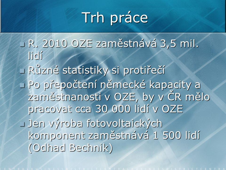 Trh práce R. 2010 OZE zaměstnává 3,5 mil. lidí R. 2010 OZE zaměstnává 3,5 mil. lidí Různé statistiky si protiřečí Různé statistiky si protiřečí Po pře