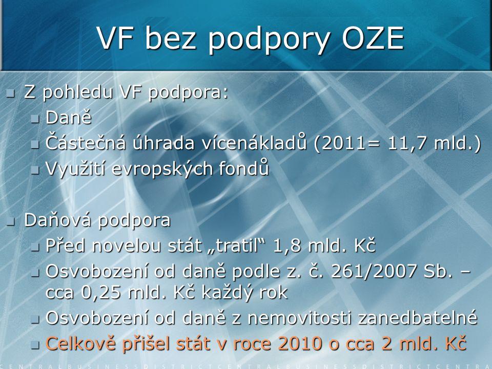 """VF bez podpory OZE Z pohledu VF podpora: Z pohledu VF podpora: Daně Daně Částečná úhrada vícenákladů (2011= 11,7 mld.) Částečná úhrada vícenákladů (2011= 11,7 mld.) Využití evropských fondů Využití evropských fondů Daňová podpora Daňová podpora Před novelou stát """"tratil 1,8 mld."""