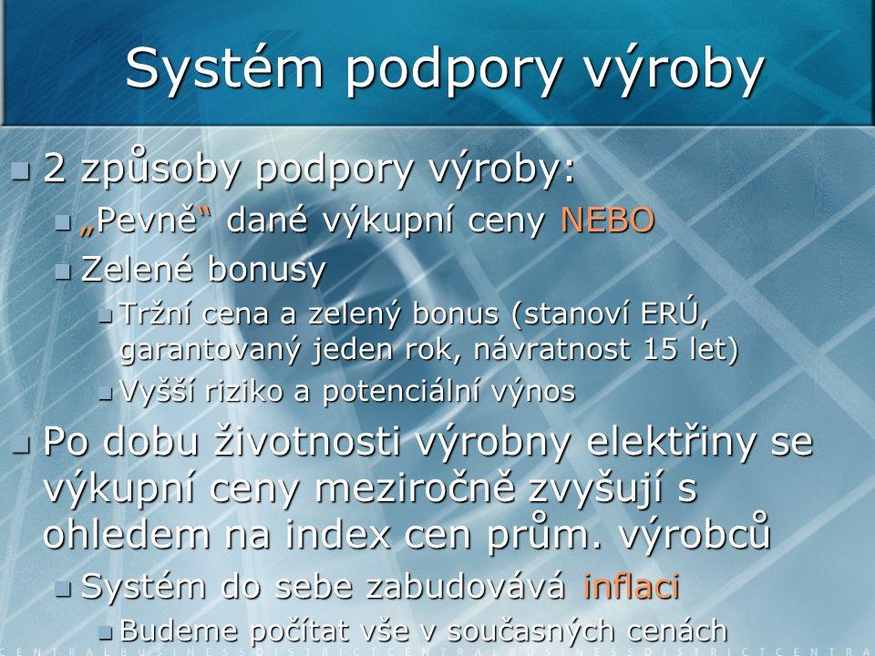 """Systém podpory výroby 2 způsoby podpory výroby: 2 způsoby podpory výroby: """"Pevně"""" dané výkupní ceny NEBO """"Pevně"""" dané výkupní ceny NEBO Zelené bonusy"""