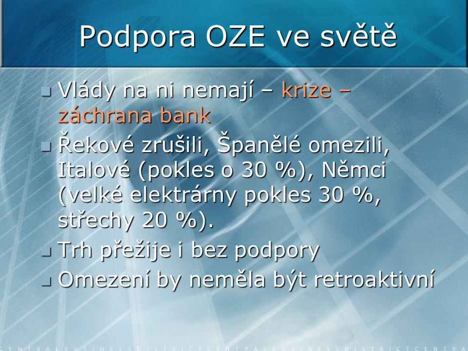 Podpora OZE ve světě Vlády na ni nemají – krize – záchrana bank Vlády na ni nemají – krize – záchrana bank Řekové zrušili, Španělé omezili, Italové (pokles o 30 %), Němci (velké elektrárny pokles 30 %, střechy 20 %).