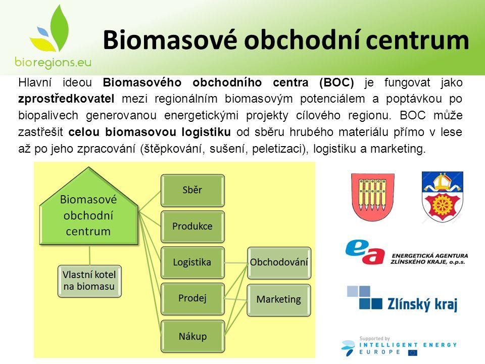 Biomasové obchodní centrum Hlavní ideou Biomasového obchodního centra (BOC) je fungovat jako zprostředkovatel mezi regionálním biomasovým potenciálem a poptávkou po biopalivech generovanou energetickými projekty cílového regionu.