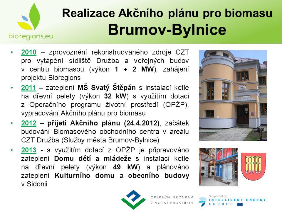 Realizace Akčního plánu pro biomasu Brumov-Bylnice 2010 – zprovoznění rekonstruovaného zdroje CZT pro vytápění sídliště Družba a veřejných budov v centru biomasou (výkon 1 + 2 MW), zahájení projektu Bioregions 2011 – zateplení MŠ Svatý Štěpán s instalací kotle na dřevní pelety (výkon 32 kW) s využitím dotací z Operačního programu životní prostředí (OPŽP), vypracování Akčního plánu pro biomasu 2012 – přijetí Akčního plánu (24.4.2012), začátek budování Biomasového obchodního centra v areálu CZT Družba (Služby města Brumov-Bylnice) 2013 - s využitím dotací z OPŽP je připravováno zateplení Domu dětí a mládeže s instalací kotle na dřevní pelety (výkon 49 kW) a plánováno zateplení Kulturního domu a obecního budovy v Sidonii