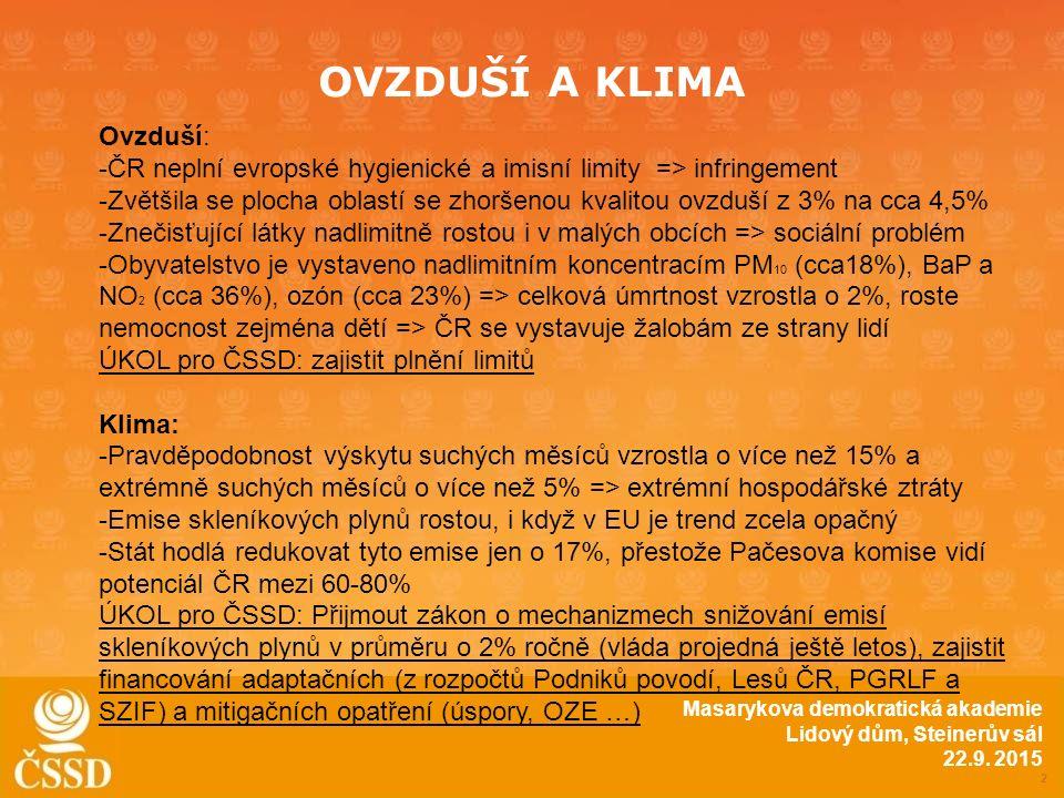 OVZDUŠÍ A KLIMA 2 Masarykova demokratická akademie Lidový dům, Steinerův sál 22.9.