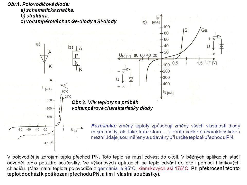 Obr.1. Polovodičová dioda: a) schematická značka, b) struktura, c) voltampérové char.