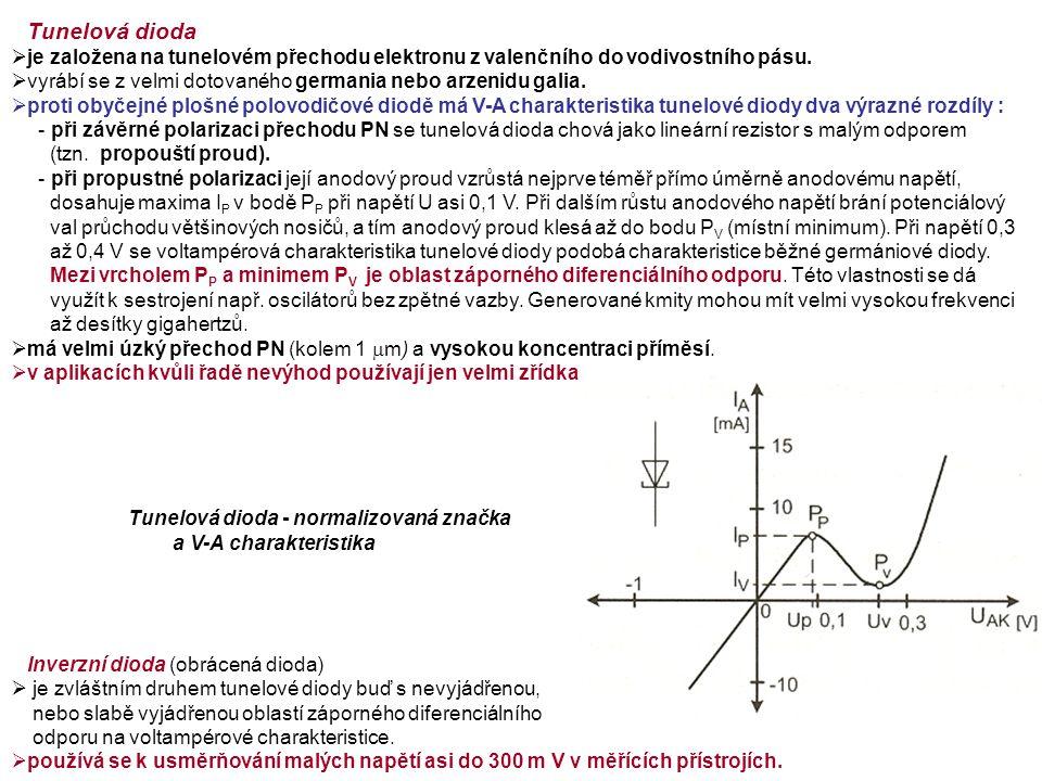 Tunelová dioda  je založena na tunelovém přechodu elektronu z valenčního do vodivostního pásu.