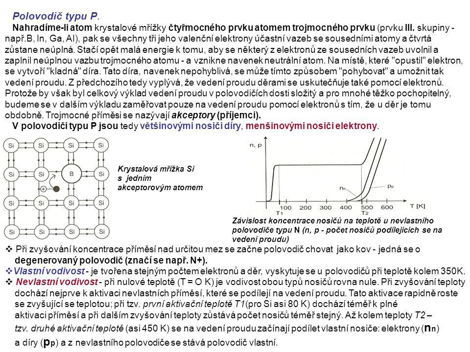 Polovodič typu P.
