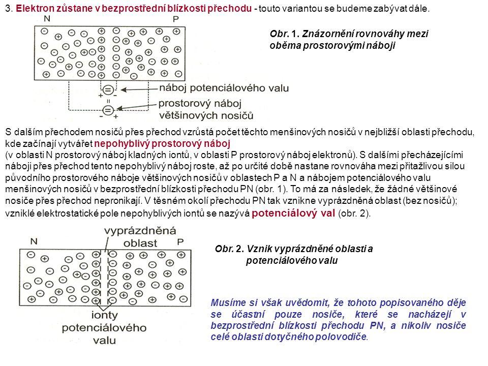 Přechod PN v propustném směru Připojme nyní kladný pól stejnosměrného vnějšího zdroje k oblasti P a záporný pól k oblasti N (obr.