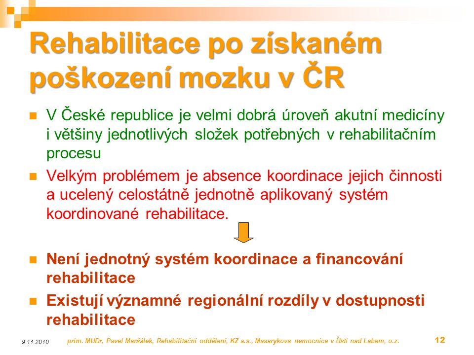 Rehabilitace po získaném poškození mozku v ČR V České republice je velmi dobrá úroveň akutní medicíny i většiny jednotlivých složek potřebných v rehabilitačním procesu Velkým problémem je absence koordinace jejich činnosti a ucelený celostátně jednotně aplikovaný systém koordinované rehabilitace.