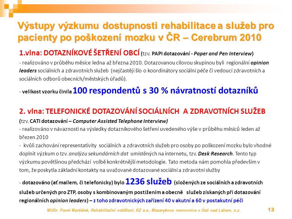 Výstupy výzkumu dostupnosti rehabilitace a služeb pro pacienty po poškození mozku v ČR – Cerebrum 2010 MUDr. Pavel Maršálek, Rehabilitační oddělení, K