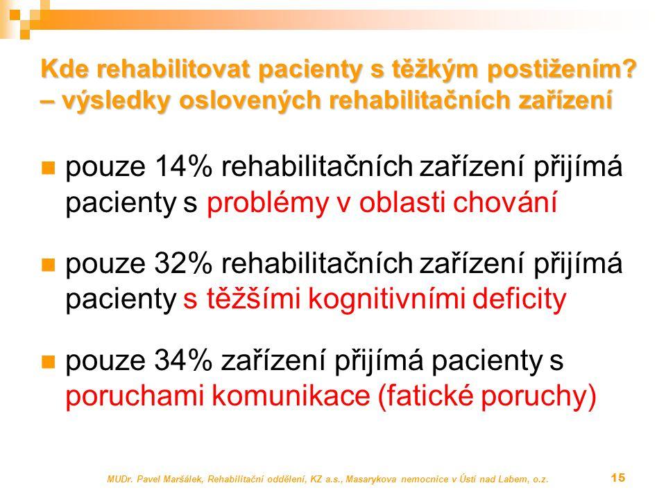 Kde rehabilitovat pacienty s těžkým postižením? – výsledky oslovených rehabilitačních zařízení pouze 14% rehabilitačních zařízení přijímá pacienty s p