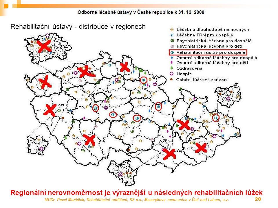 20 Rehabilitační ústavy - distribuce v regionech MUDr.
