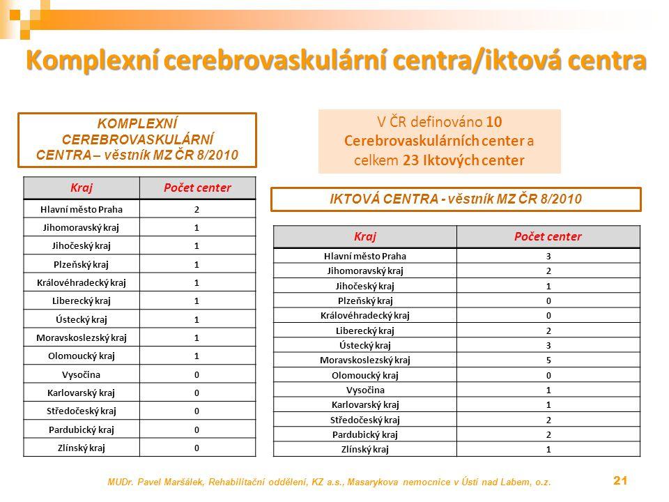 Komplexní cerebrovaskulární centra/iktová centra KrajPočet center Hlavní město Praha2 Jihomoravský kraj1 Jihočeský kraj1 Plzeňský kraj1 Královéhradeck