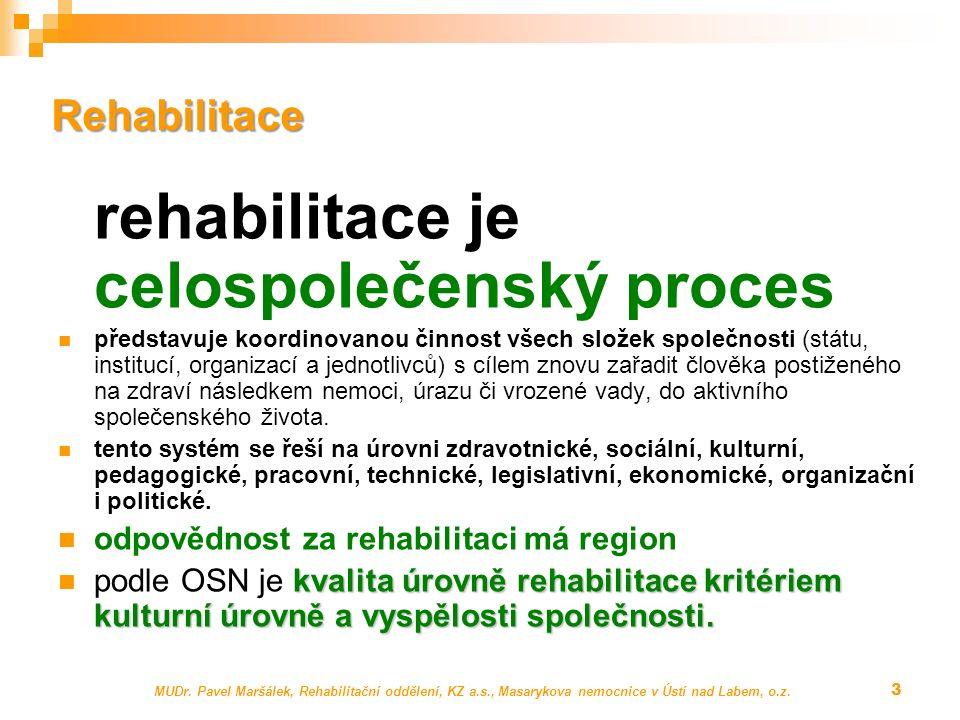 MUDr. Pavel Maršálek, Rehabilitační oddělení, KZ a.s., Masarykova nemocnice v Ústí nad Labem, o.z. 3 Rehabilitace rehabilitace je celospolečenský proc