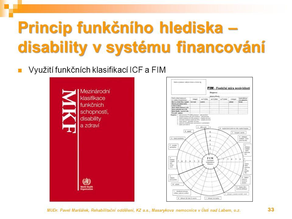 Princip funkčního hlediska – disability v systému financování Využití funkčních klasifikací ICF a FIM MUDr. Pavel Maršálek, Rehabilitační oddělení, KZ
