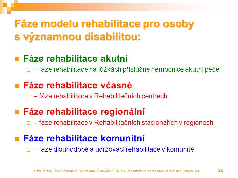 Fáze modelu rehabilitace pro osoby s významnou disabilitou: prim. MUDr, Pavel Maršálek, Rehabilitační oddělení, KZ a.s., Masarykova nemocnice v Ústí n