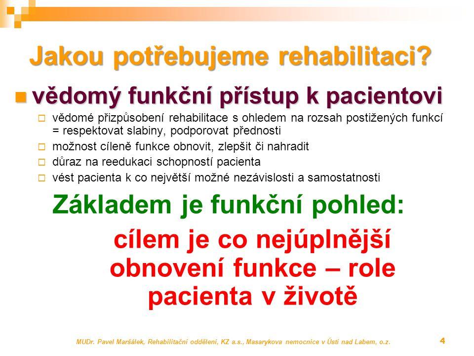 MUDr. Pavel Maršálek, Rehabilitační oddělení, KZ a.s., Masarykova nemocnice v Ústí nad Labem, o.z. 4 Jakou potřebujeme rehabilitaci? vědomý funkční př