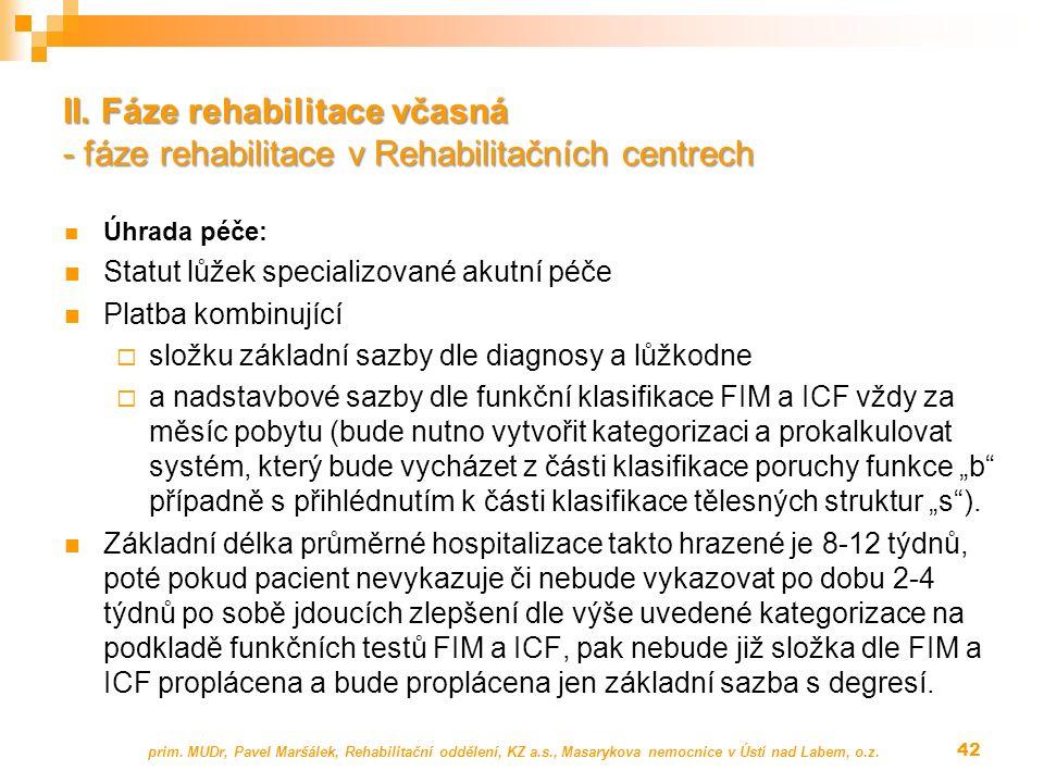 """Úhrada péče: Statut lůžek specializované akutní péče Platba kombinující  složku základní sazby dle diagnosy a lůžkodne  a nadstavbové sazby dle funkční klasifikace FIM a ICF vždy za měsíc pobytu (bude nutno vytvořit kategorizaci a prokalkulovat systém, který bude vycházet z části klasifikace poruchy funkce """"b případně s přihlédnutím k části klasifikace tělesných struktur """"s )."""
