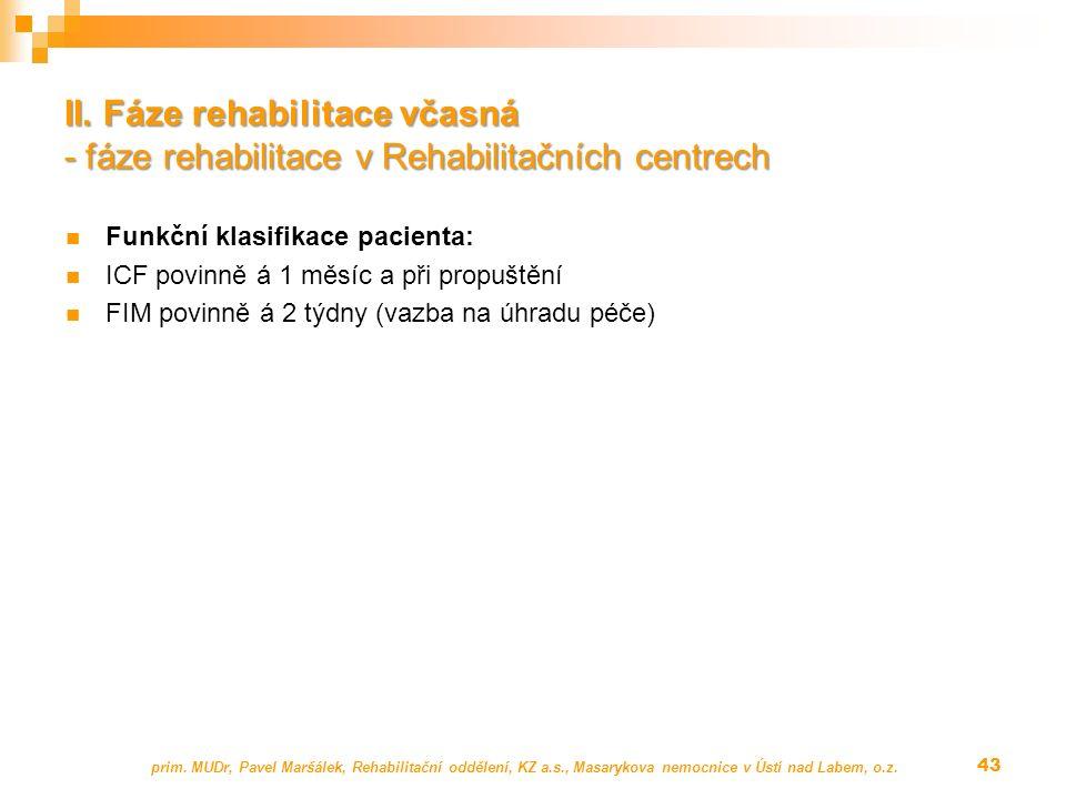 Funkční klasifikace pacienta: ICF povinně á 1 měsíc a při propuštění FIM povinně á 2 týdny (vazba na úhradu péče) prim. MUDr, Pavel Maršálek, Rehabili