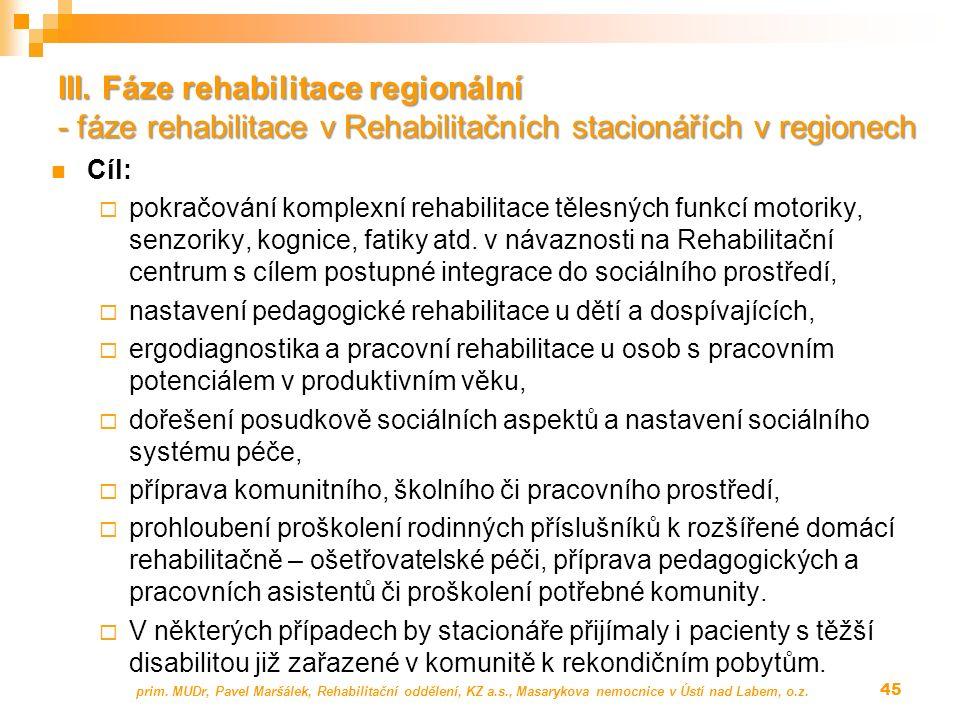 Cíl:  pokračování komplexní rehabilitace tělesných funkcí motoriky, senzoriky, kognice, fatiky atd.