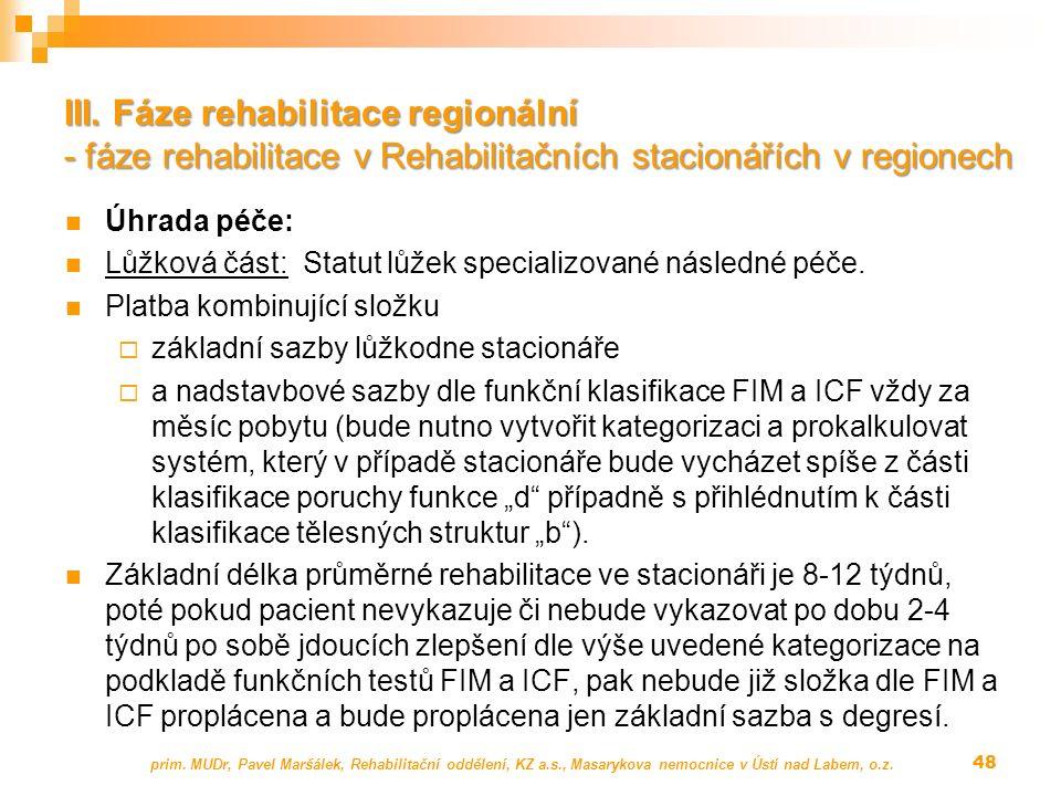 Úhrada péče: Lůžková část: Statut lůžek specializované následné péče.