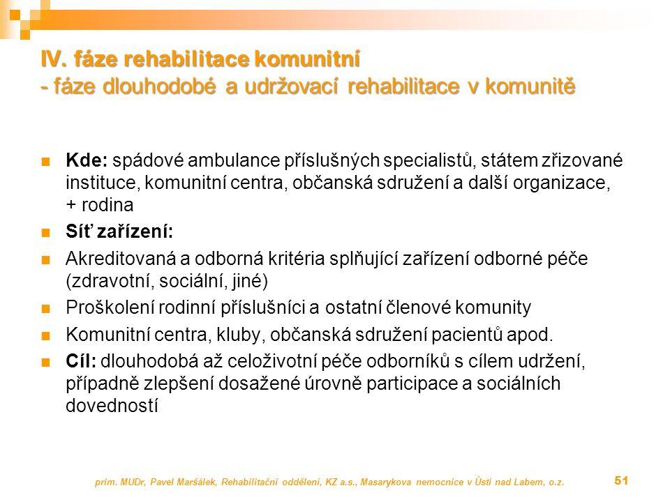 Kde: spádové ambulance příslušných specialistů, státem zřizované instituce, komunitní centra, občanská sdružení a další organizace, + rodina Síť zaříz