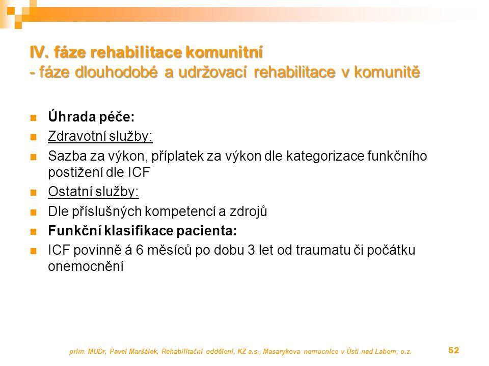 Úhrada péče: Zdravotní služby: Sazba za výkon, příplatek za výkon dle kategorizace funkčního postižení dle ICF Ostatní služby: Dle příslušných kompetencí a zdrojů Funkční klasifikace pacienta: ICF povinně á 6 měsíců po dobu 3 let od traumatu či počátku onemocnění prim.