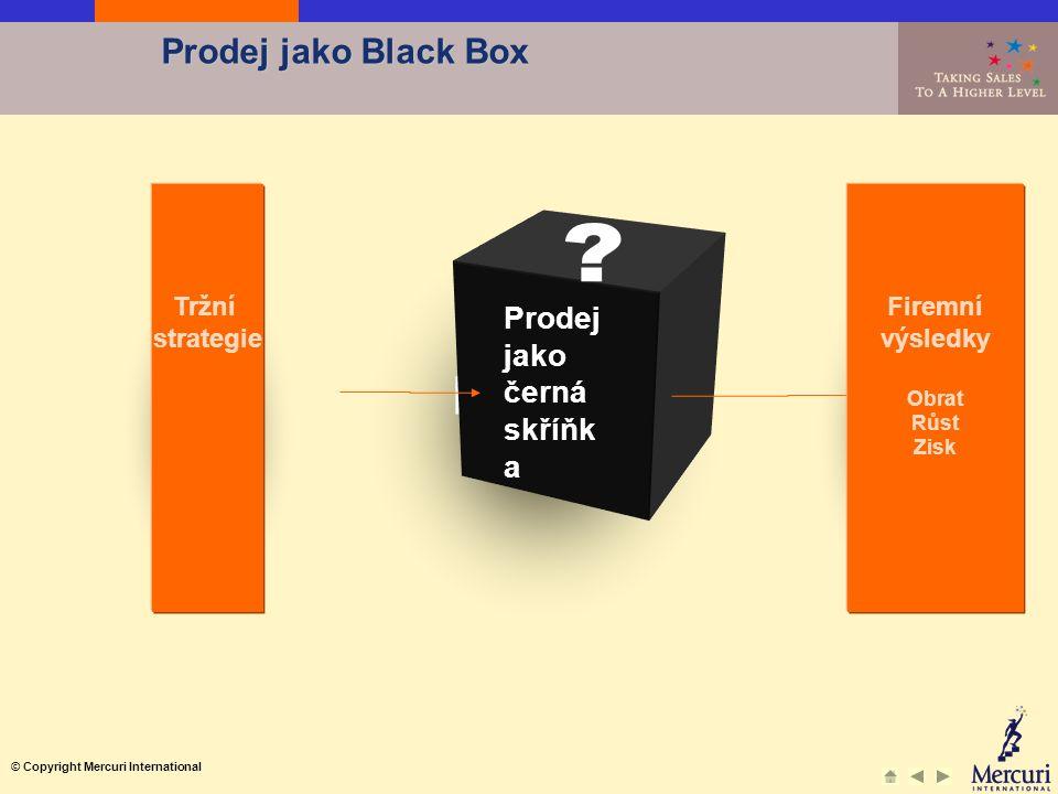 © Copyright Mercuri International Black Box Prodej jako Black Box Prodej jako černá skříňk a Tržní strategie Firemní výsledky Obrat Růst Zisk