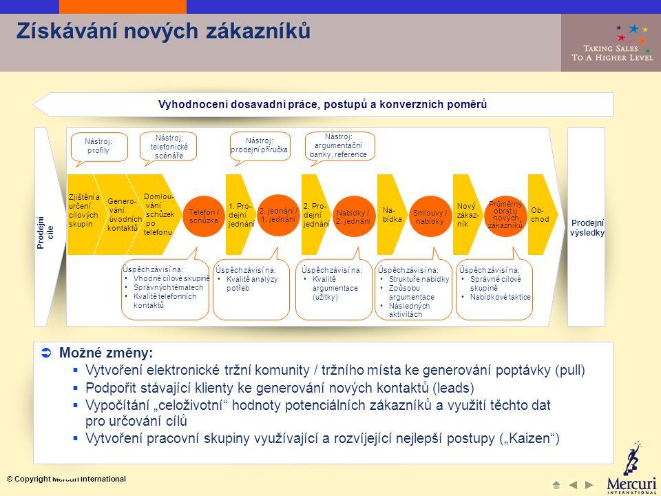 """© Copyright Mercuri International Prodejní cíle Vyhodnocení dosavadní práce, postupů a konverzních poměrů Prodejní výsledky  Možné změny:  Vytvoření elektronické tržní komunity / tržního místa ke generování poptávky (pull)  Podpořit stávající klienty ke generování nových kontaktů (leads)  Vypočítání """"celoživotní hodnoty potenciálních zákazníků a využití těchto dat pro určování cílů  Vytvoření pracovní skupiny využívající a rozvíjející nejlepší postupy (""""Kaizen ) Nástroj: profily Nástroj: telefonické scénáře Nástroj: prodejní příručka Nástroj: argumentační banky, reference Zjištění a určení cílových skupin Genero- vání úvodních kontaktů Domlou- vání schůzek po telefonu 2."""