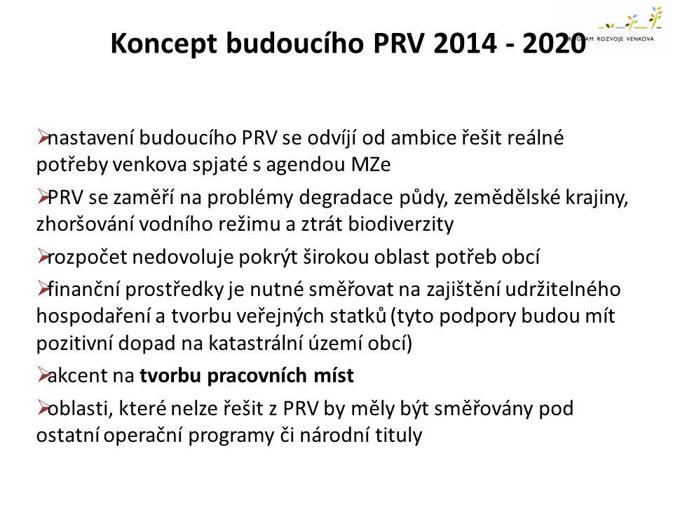 Koncept budoucího PRV 2014 - 2020  nastavení budoucího PRV se odvíjí od ambice řešit reálné potřeby venkova spjaté s agendou MZe  PRV se zaměří na p