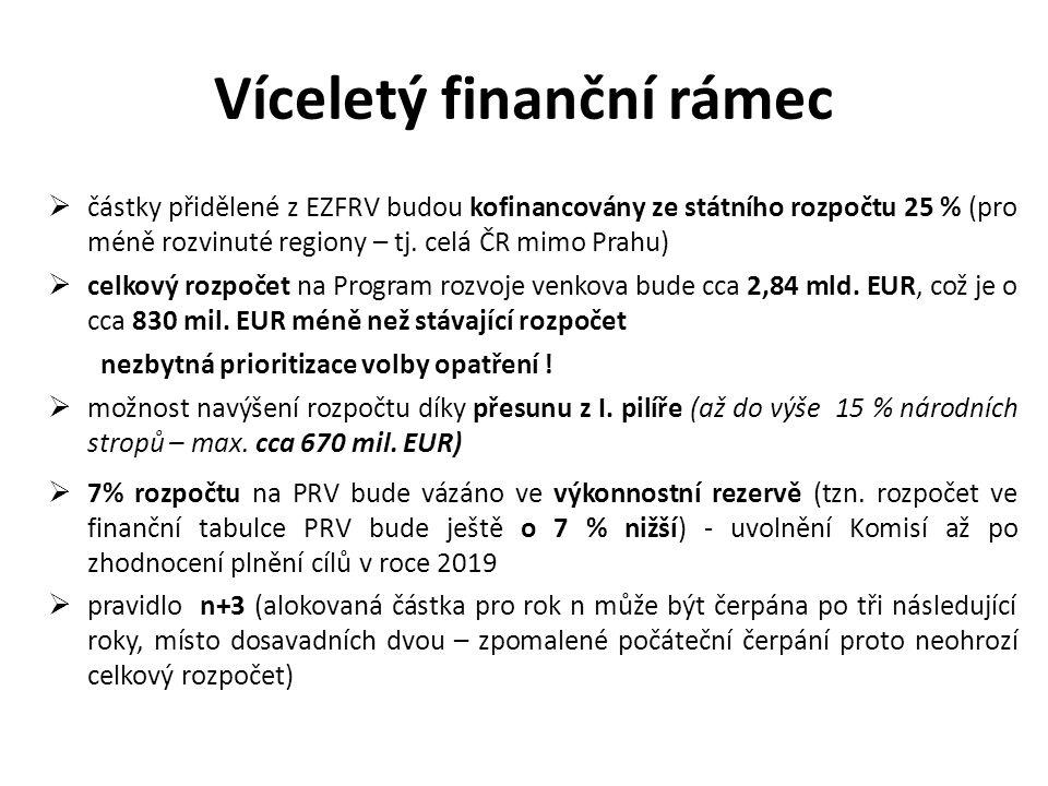 Víceletý finanční rámec  částky přidělené z EZFRV budou kofinancovány ze státního rozpočtu 25 % (pro méně rozvinuté regiony – tj. celá ČR mimo Prahu)