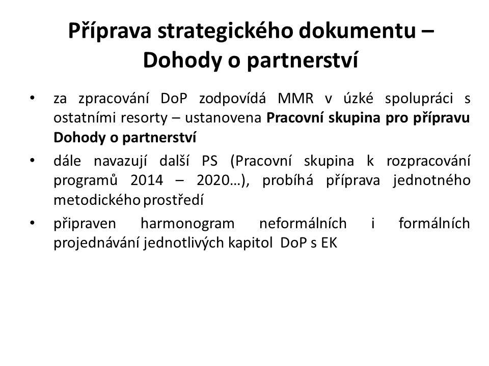 Příprava strategického dokumentu – Dohody o partnerství za zpracování DoP zodpovídá MMR v úzké spolupráci s ostatními resorty – ustanovena Pracovní sk