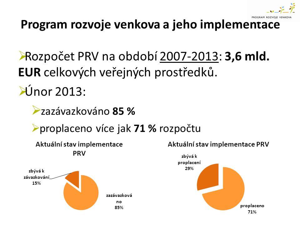Program rozvoje venkova a jeho implementace  Rozpočet PRV na období 2007-2013: 3,6 mld. EUR celkových veřejných prostředků.  Únor 2013:  zazávazkov