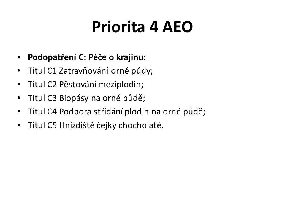Priorita 4 AEO Podopatření C: Péče o krajinu: Titul C1 Zatravňování orné půdy; Titul C2 Pěstování meziplodin; Titul C3 Biopásy na orné půdě; Titul C4
