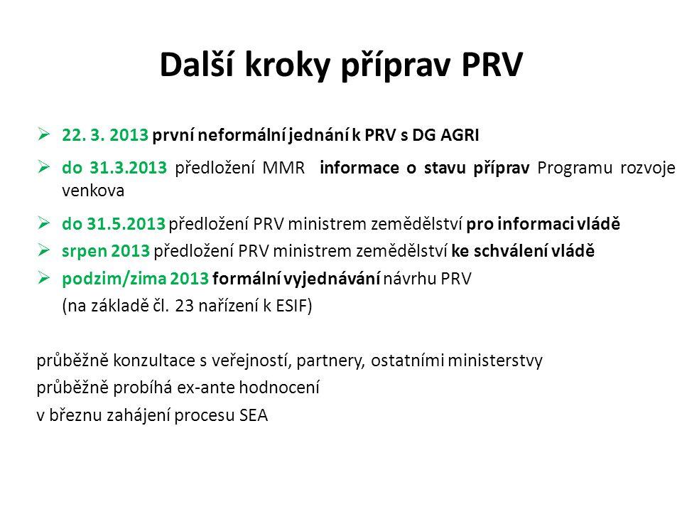 Další kroky příprav PRV  22. 3. 2013 první neformální jednání k PRV s DG AGRI  do 31.3.2013 předložení MMR informace o stavu příprav Programu rozvoj
