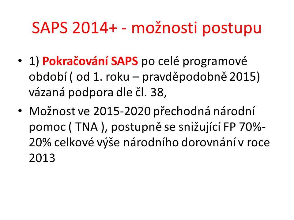 SAPS 2014+ - možnosti postupu 1) Pokračování SAPS po celé programové období ( od 1. roku – pravděpodobně 2015) vázaná podpora dle čl. 38, Možnost ve 2