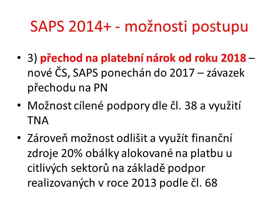 SAPS 2014+ - možnosti postupu 3) přechod na platební nárok od roku 2018 – nové ČS, SAPS ponechán do 2017 – závazek přechodu na PN Možnost cílené podpo