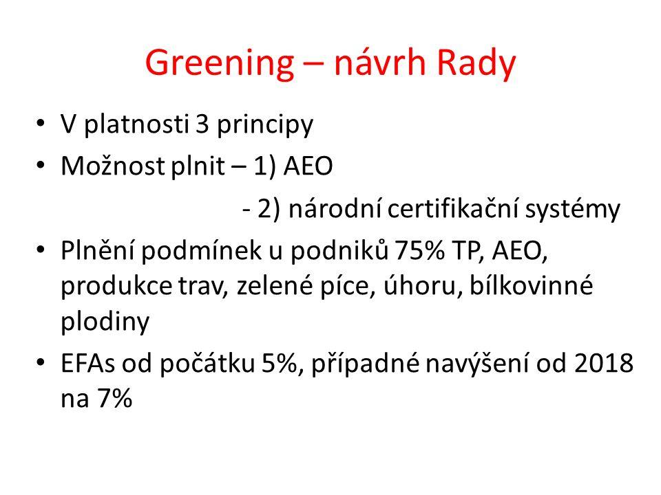 Greening – návrh Rady V platnosti 3 principy Možnost plnit – 1) AEO - 2) národní certifikační systémy Plnění podmínek u podniků 75% TP, AEO, produkce