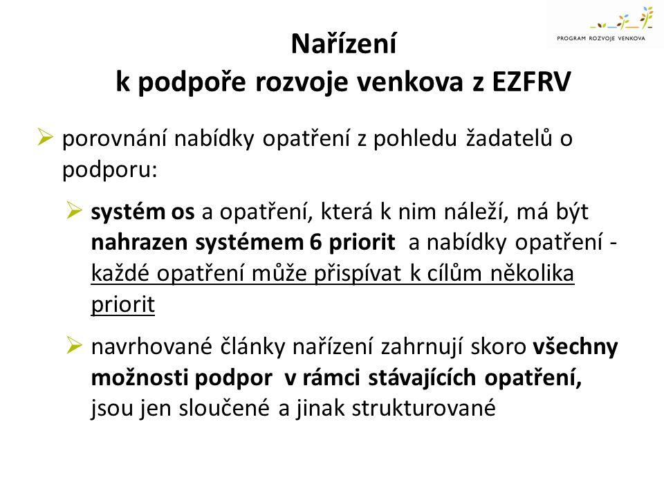 Nařízení k podpoře rozvoje venkova z EZFRV  porovnání nabídky opatření z pohledu žadatelů o podporu:  systém os a opatření, která k nim náleží, má b