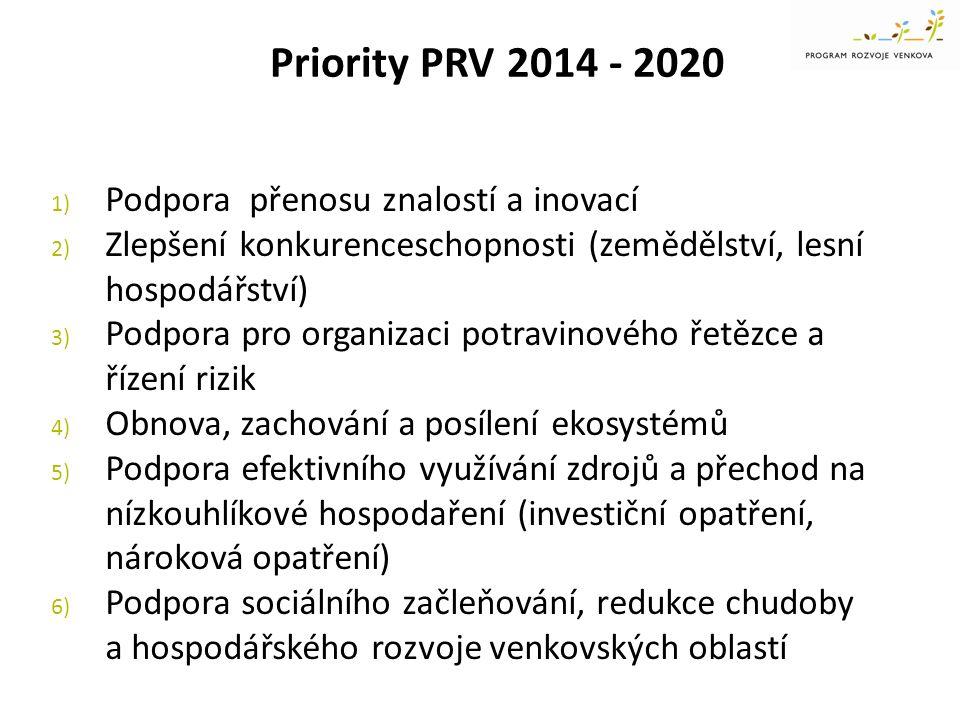 Priority PRV 2014 - 2020 1) Podpora přenosu znalostí a inovací 2) Zlepšení konkurenceschopnosti (zemědělství, lesní hospodářství) 3) Podpora pro organ