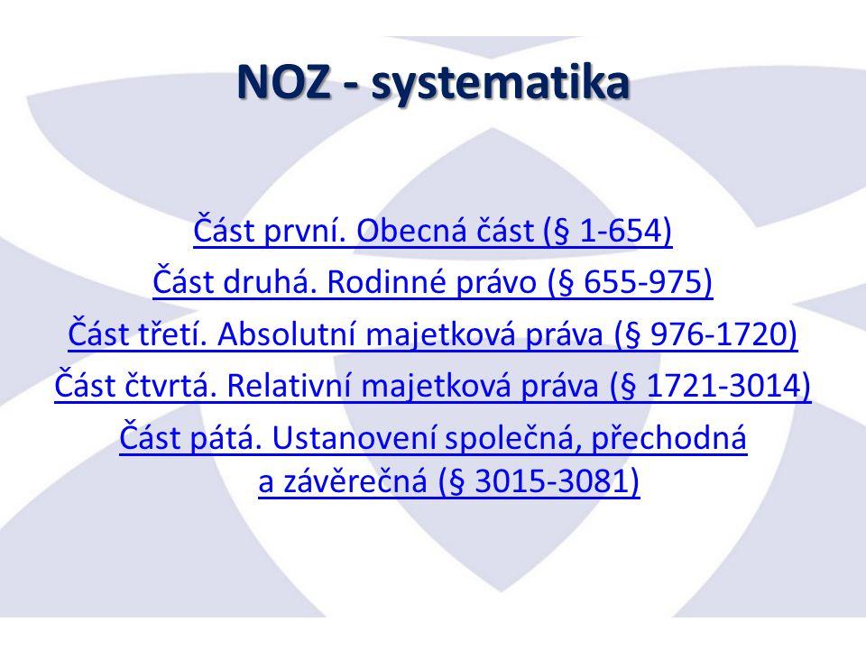 NOZ - systematika Část první. Obecná část (§ 1-654) Část druhá.