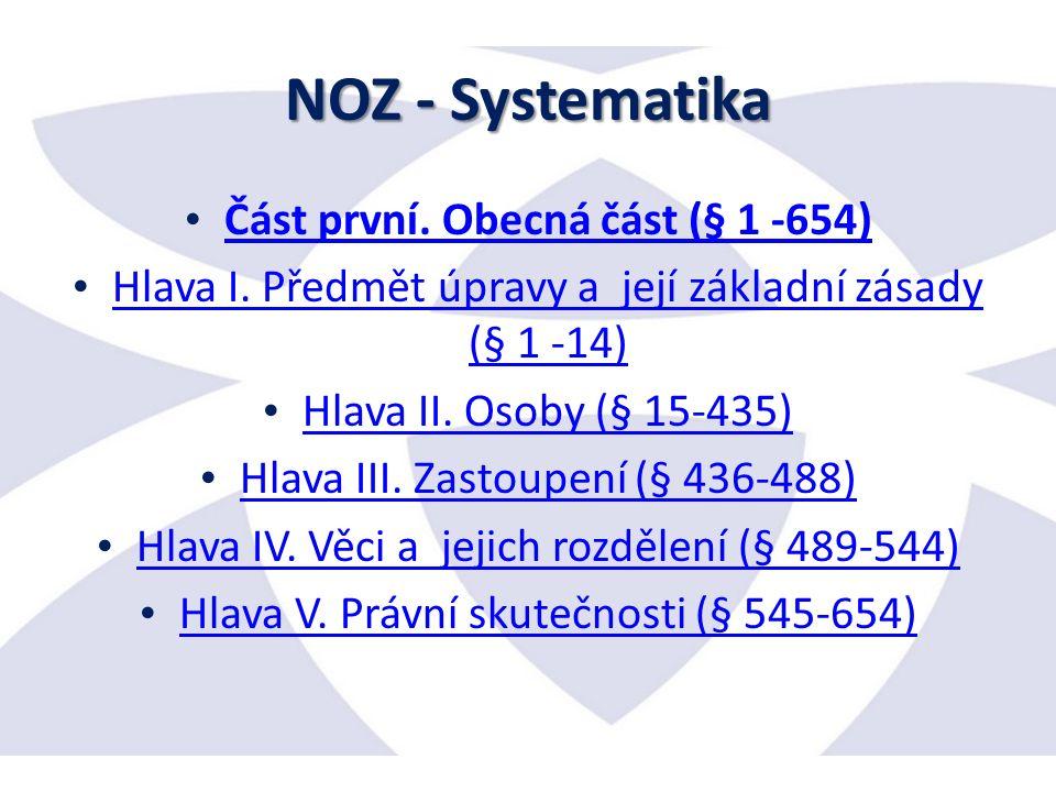 NOZ - Systematika Část první. Obecná část (§ 1 -654) Hlava I.