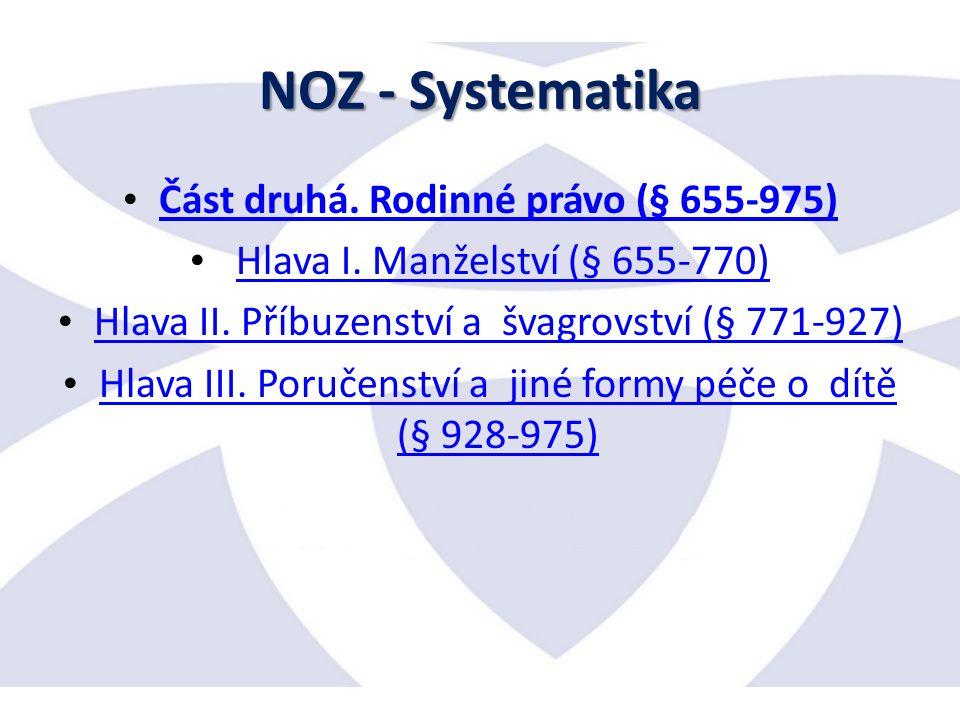 NOZ - Systematika Část druhá. Rodinné právo (§ 655-975) Hlava I.