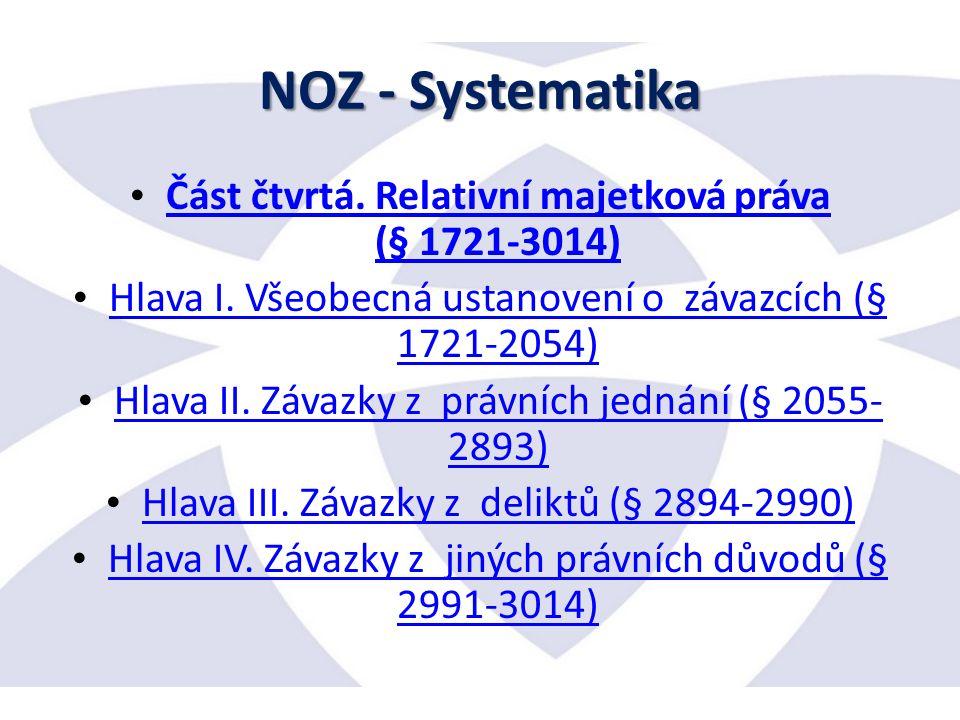 NOZ - Systematika Část čtvrtá. Relativní majetková práva (§ 1721-3014) Část čtvrtá.