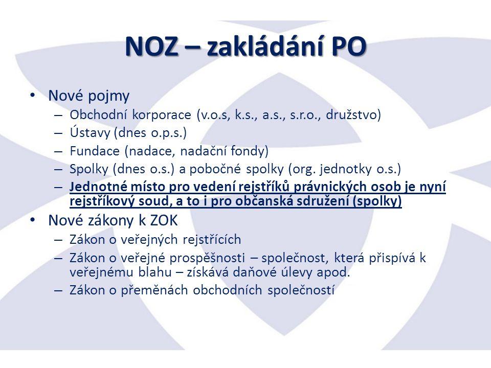 NOZ – zakládání PO Nové pojmy – Obchodní korporace (v.o.s, k.s., a.s., s.r.o., družstvo) – Ústavy (dnes o.p.s.) – Fundace (nadace, nadační fondy) – Spolky (dnes o.s.) a pobočné spolky (org.